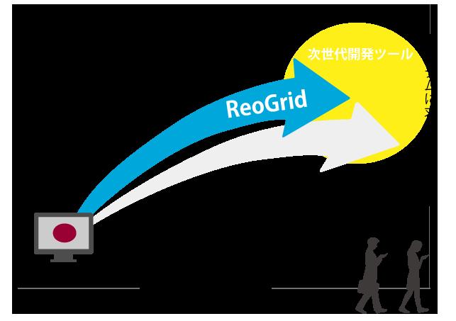 ReoGrid次世代開発ツール