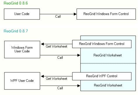 reogrid_087_usage