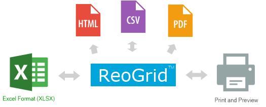 Excel file format (xlsx) – ReoGrid –  NET Spreadsheet Component